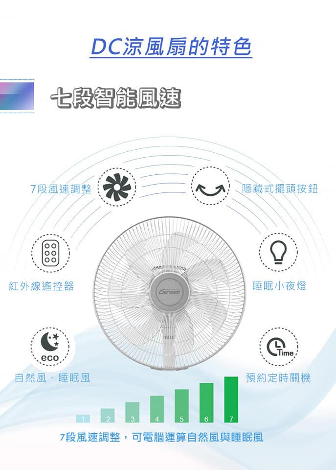 恆達智能DC涼風扇產品圖